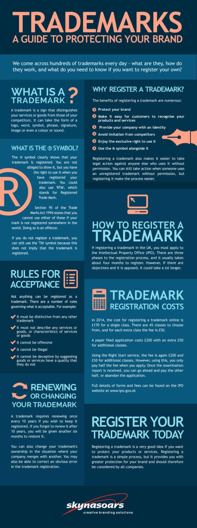 How to register a trade mark